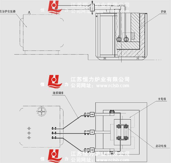某电器内部的电路结构图